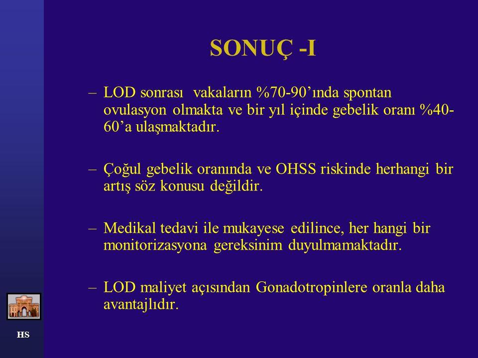 HS LOD YAN ETKİLERİ LOD'in en önemli yan etkilerinden biri postoperatif yapışıklıklardır. Diğer önemli bir yan etki elektrokoter ile delik sayısı artt