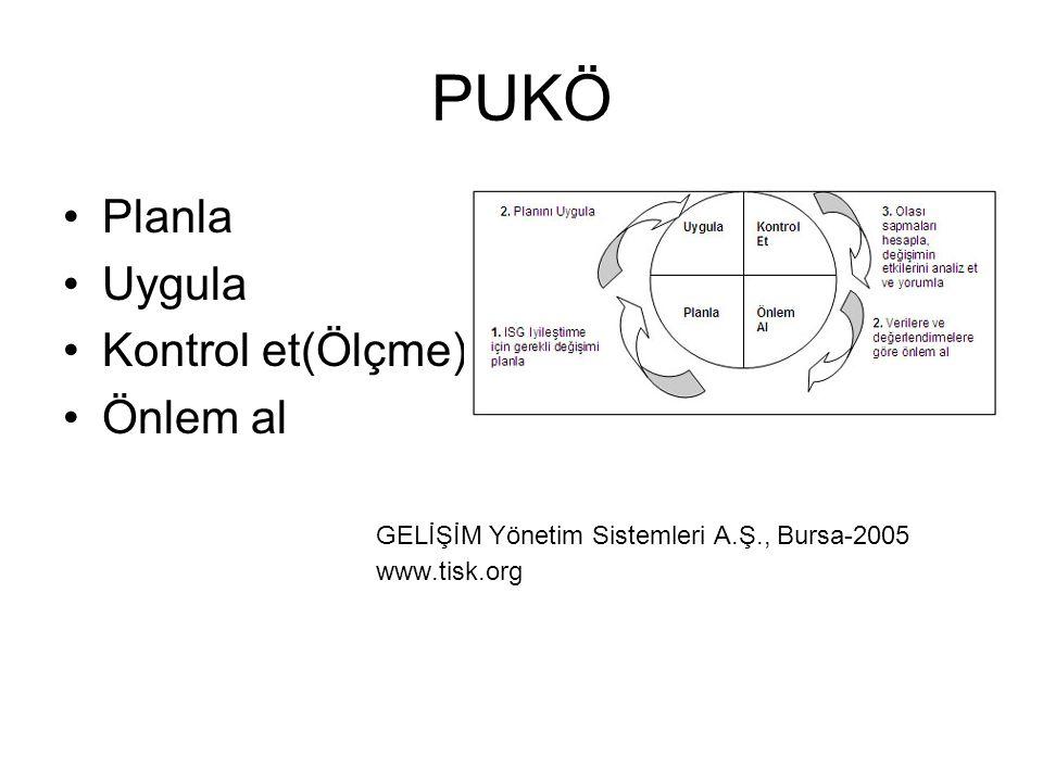 PUKÖ Planla Uygula Kontrol et(Ölçme) Önlem al GELİŞİM Yönetim Sistemleri A.Ş., Bursa-2005 www.tisk.org