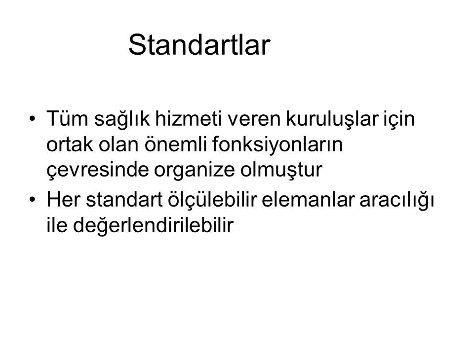 Standartlar Tüm sağlık hizmeti veren kuruluşlar için ortak olan önemli fonksiyonların çevresinde organize olmuştur Her standart ölçülebilir elemanlar aracılığı ile değerlendirilebilir