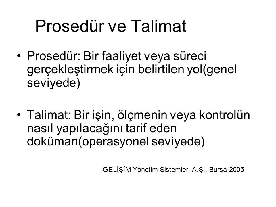 Prosedür ve Talimat Prosedür: Bir faaliyet veya süreci gerçekleştirmek için belirtilen yol(genel seviyede) Talimat: Bir işin, ölçmenin veya kontrolün nasıl yapılacağını tarif eden doküman(operasyonel seviyede) GELİŞİM Yönetim Sistemleri A.Ş., Bursa-2005