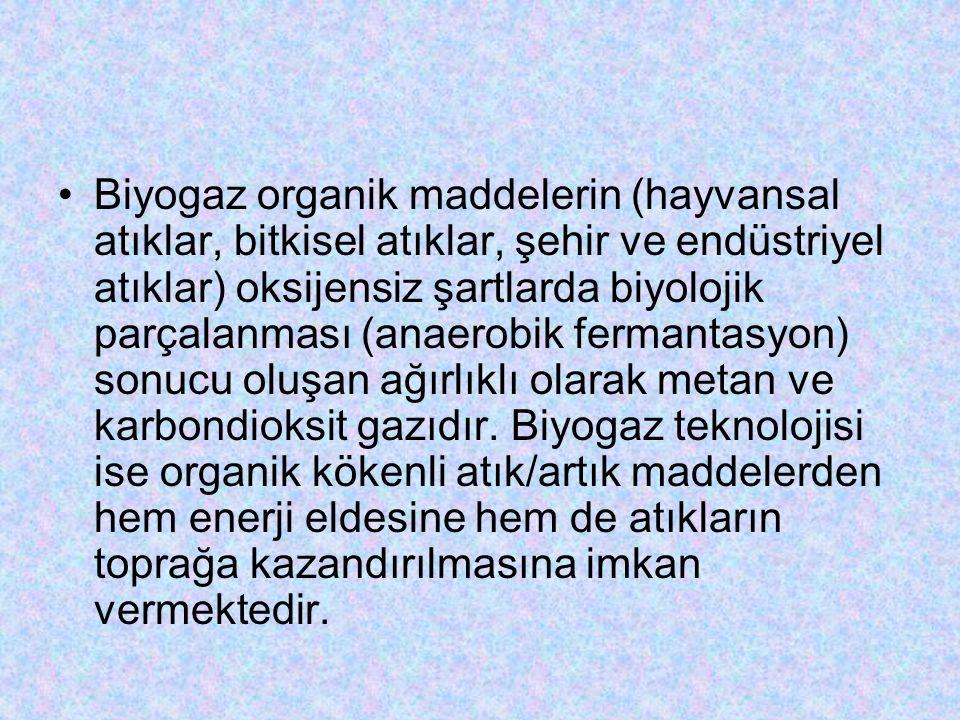 Türkiye nin hayvansal atık potansiyeline karşılık gelen üretilebilecek biyogaz miktarı 1,5-2 MTEP olduğu değerlendirilmektedir.