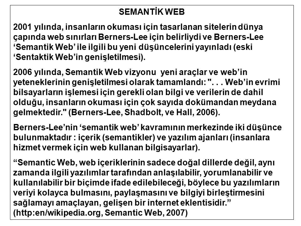 SEMANTİK WEB 2001 yılında, insanların okuması için tasarlanan sitelerin dünya çapında web sınırları Berners-Lee için belirliydi ve Berners-Lee 'Semant