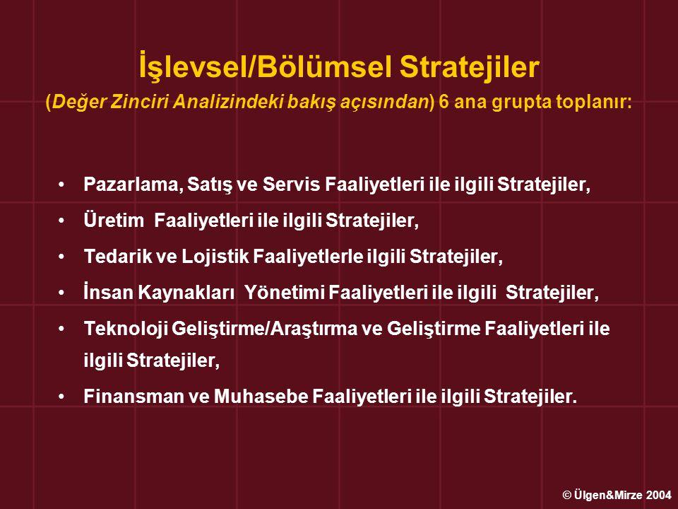 İşlevsel/Bölümsel Stratejiler (Değer Zinciri Analizindeki bakış açısından) 6 ana grupta toplanır: Pazarlama, Satış ve Servis Faaliyetleri ile ilgili S