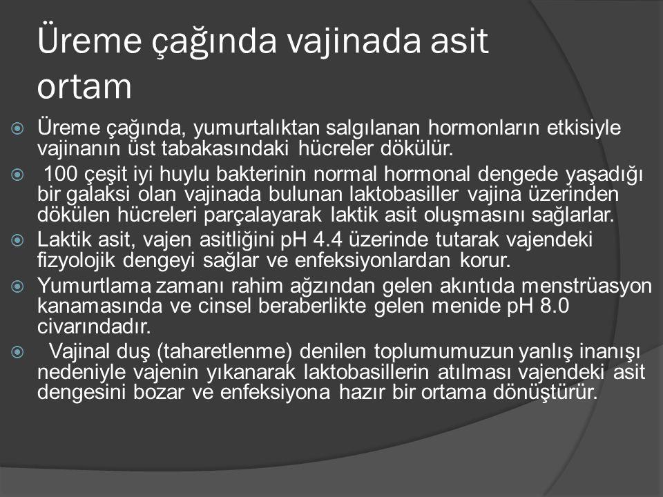 Üreme çağında vajinada asit ortam  Üreme çağında, yumurtalıktan salgılanan hormonların etkisiyle vajinanın üst tabakasındaki hücreler dökülür.  100