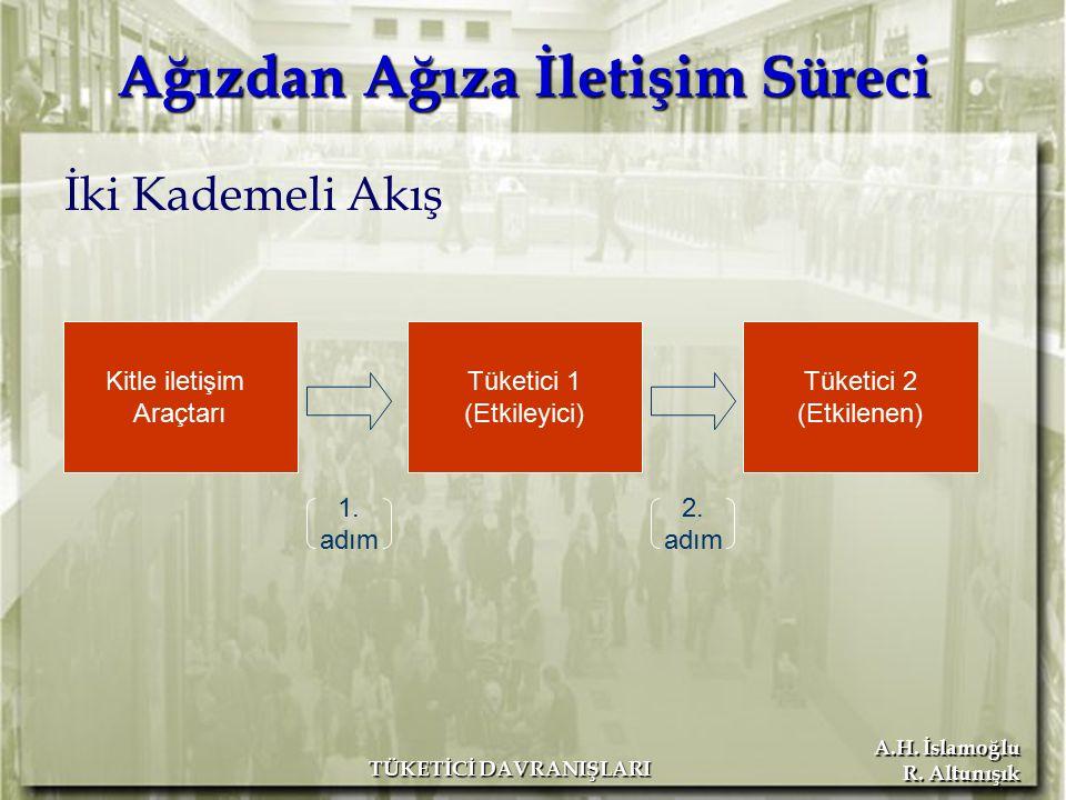 A.H. İslamoğlu R. Altunışık TÜKETİCİ DAVRANIŞLARI Ağızdan Ağıza İletişim Süreci İki Kademeli Akış Kitle iletişim Araçtarı Tüketici 1 (Etkileyici) Tüke
