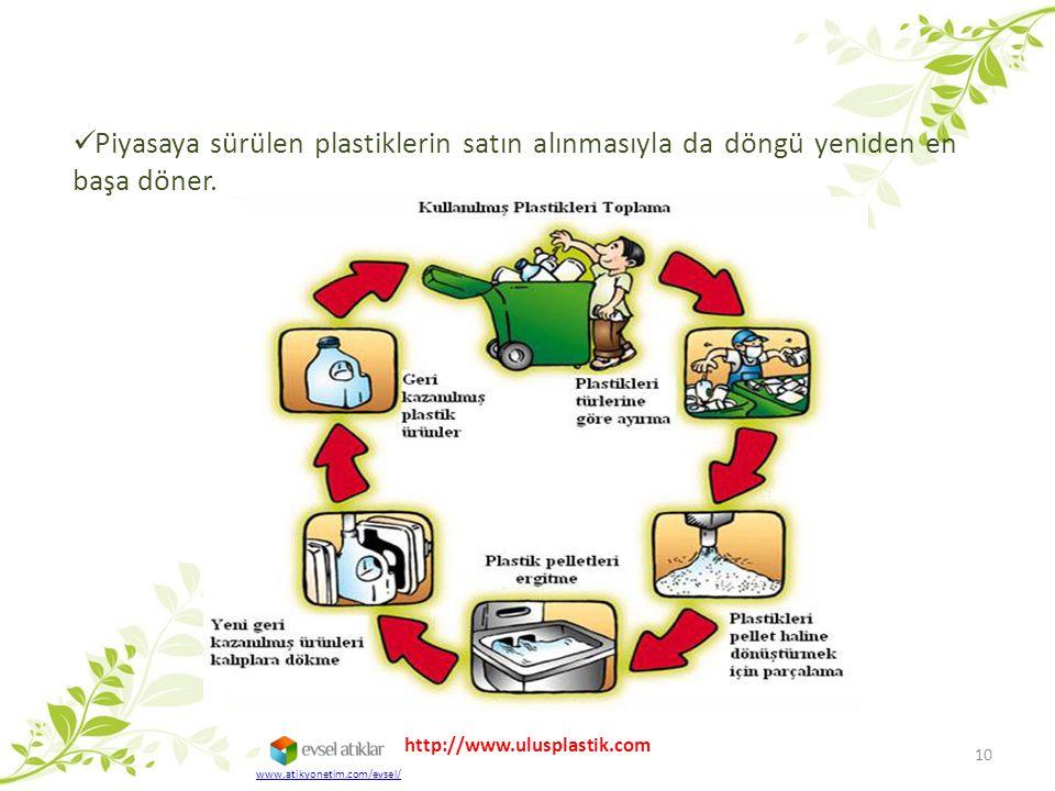 Piyasaya sürülen plastiklerin satın alınmasıyla da döngü yeniden en başa döner. 10 http://www.ulusplastik.com www.atikyonetim.com/evsel/