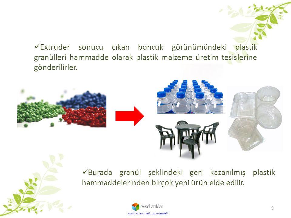 Burada granül şeklindeki geri kazanılmış plastik hammaddelerinden birçok yeni ürün elde edilir. Extruder sonucu çıkan boncuk görünümündeki plastik gra