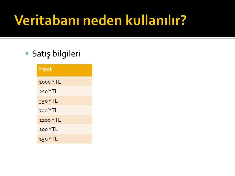  Satış bilgileri Fiyat 1000 YTL 250 YTL 350 YTL 700 YTL 1200 YTL 100 YTL 150 YTL