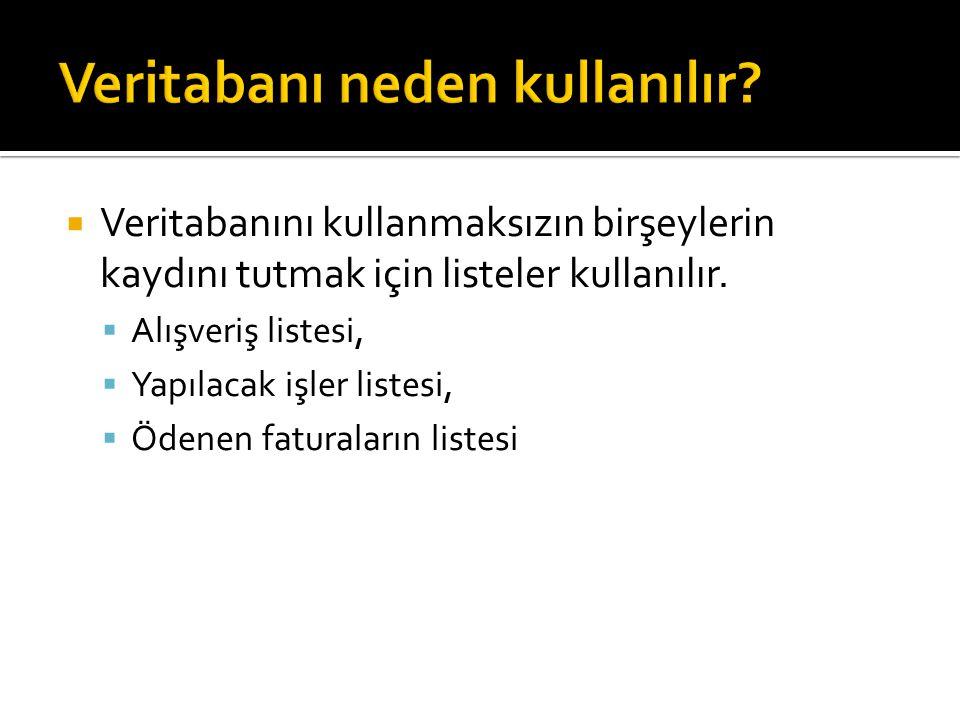  Listeler; Müsteri adı MesleğiFirmaAdresFiyat AhmetmimarAÇanakkale Cad.