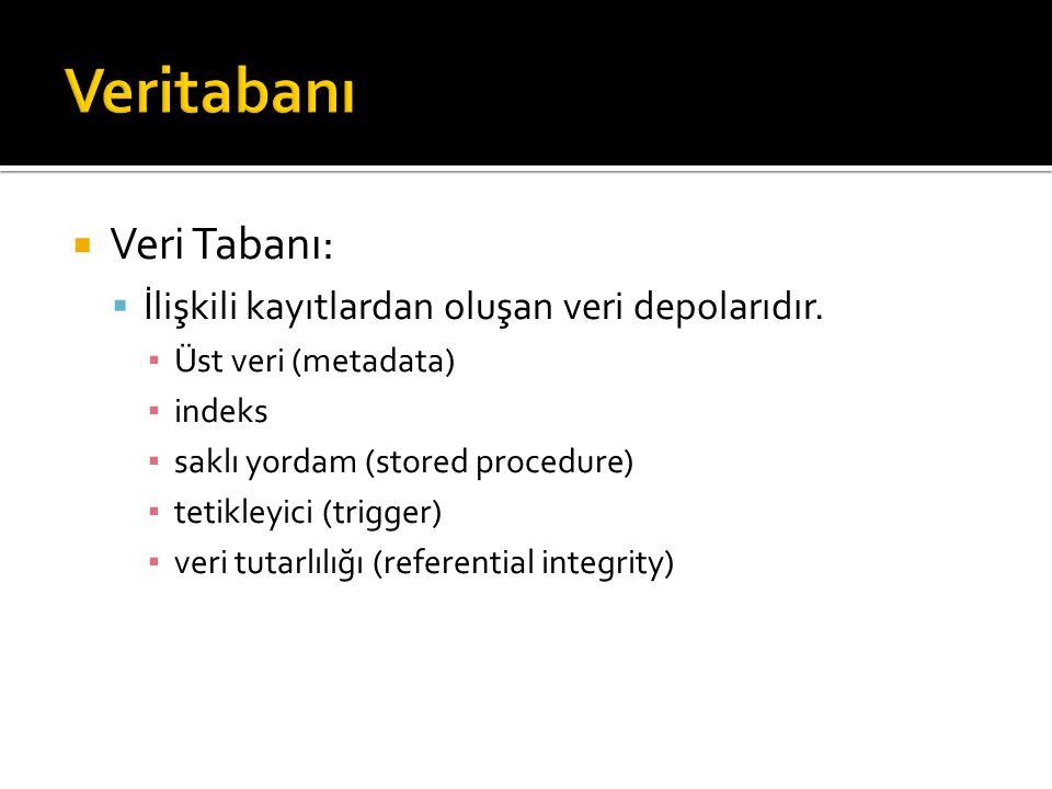  Veri Tabanı:  İlişkili kayıtlardan oluşan veri depolarıdır. ▪ Üst veri (metadata) ▪ indeks ▪ saklı yordam (stored procedure) ▪ tetikleyici (trigger