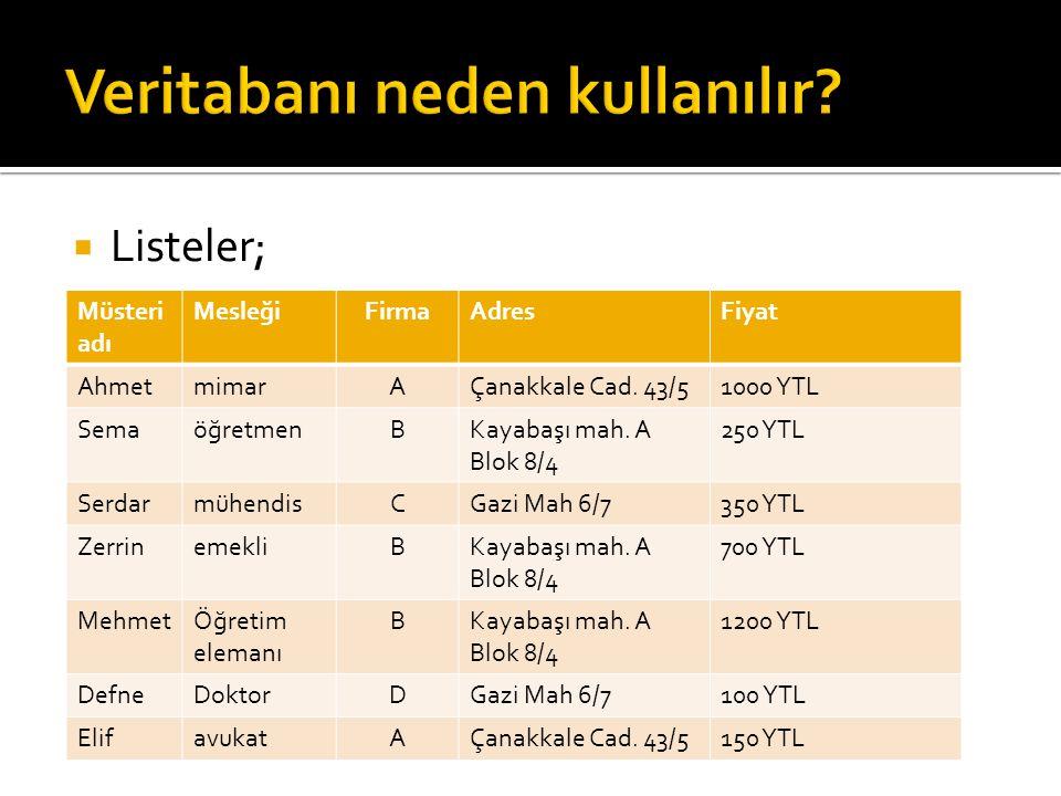  Aynı zamanda veritabanlarında veritabanının performansını artırmak için kullanılan indeksler vardır.