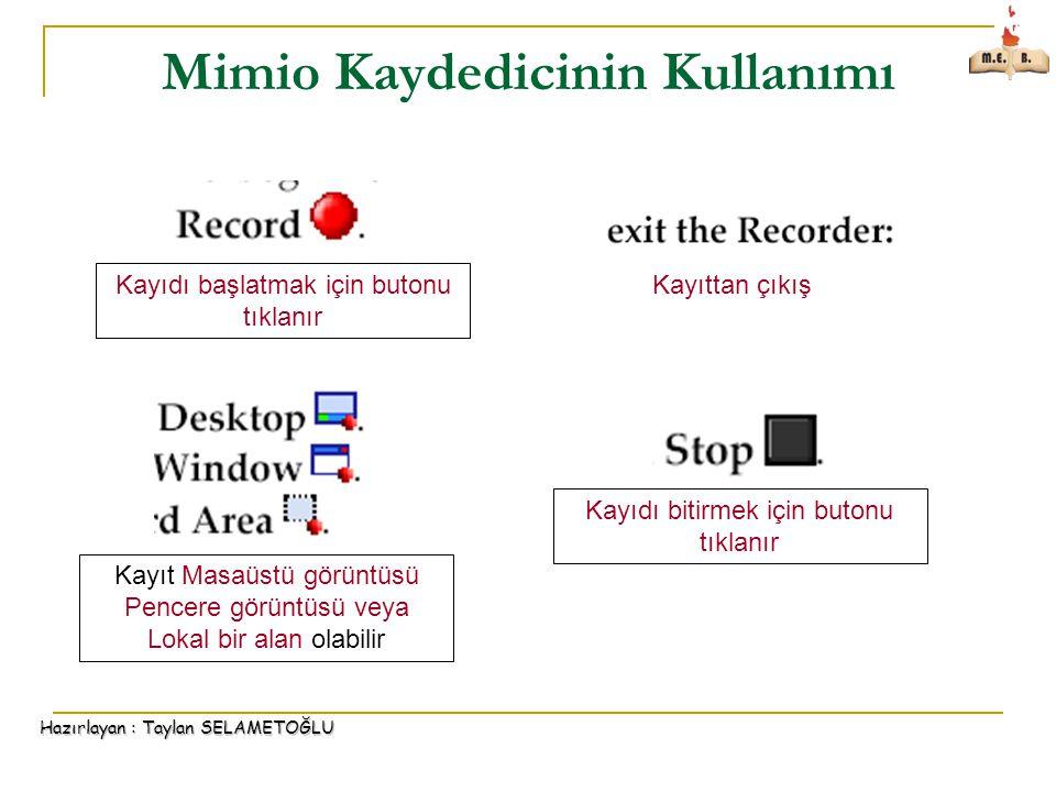 Hazırlayan : Taylan SELAMETOĞLU Mimio Kaydedicinin Kullanımı Kayıdı başlatmak için butonu tıklanır Kayıdı bitirmek için butonu tıklanır Kayıt Masaüstü görüntüsü Pencere görüntüsü veya Lokal bir alan olabilir Kayıttan çıkış