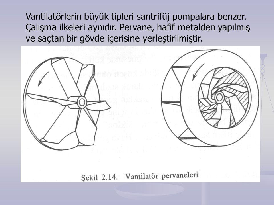 Vantilatörlerin büyük tipleri santrifüj pompalara benzer. Çalışma ilkeleri aynıdır. Pervane, hafif metalden yapılmış ve saçtan bir gövde içerisine yer