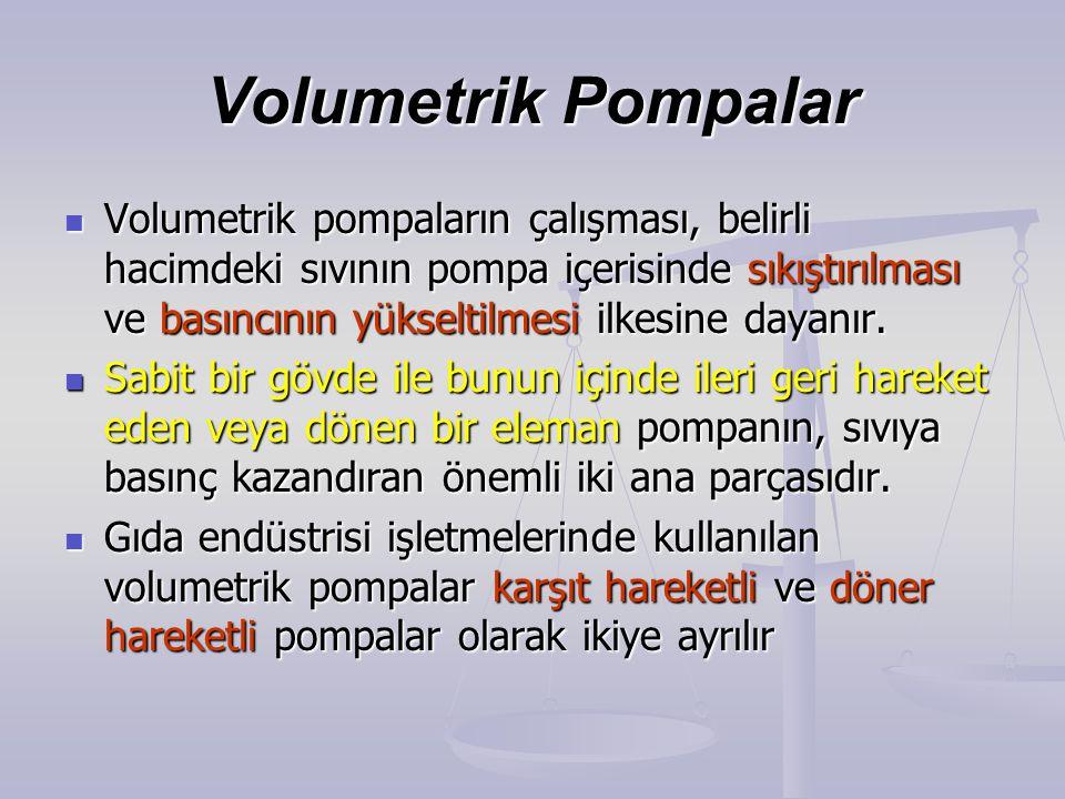 Volumetrik Pompalar Volumetrik pompaların çalışması, belirli hacimdeki sıvının pompa içerisinde sıkıştırılması ve basıncının yükseltilmesi ilkesine da