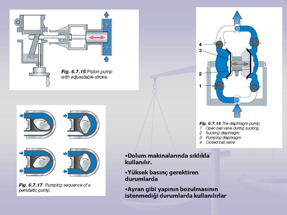 Dolum makinalarında sıklıkla kullanılır. Yüksek basınç gerektiren durumlarda Ayran gibi yapının bozulmasının istenmediği durumlarda kullanılırlar