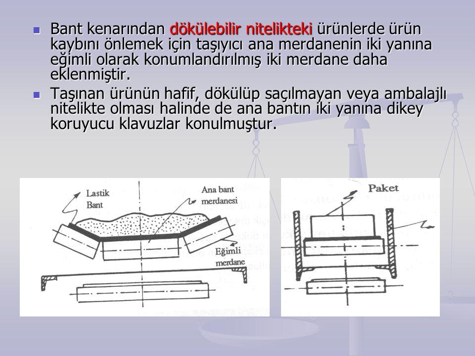 Bant kenarından dökülebilir nitelikteki ürünlerde ürün kaybını önlemek için taşıyıcı ana merdanenin iki yanına eğimli olarak konumlandırılmış iki merd
