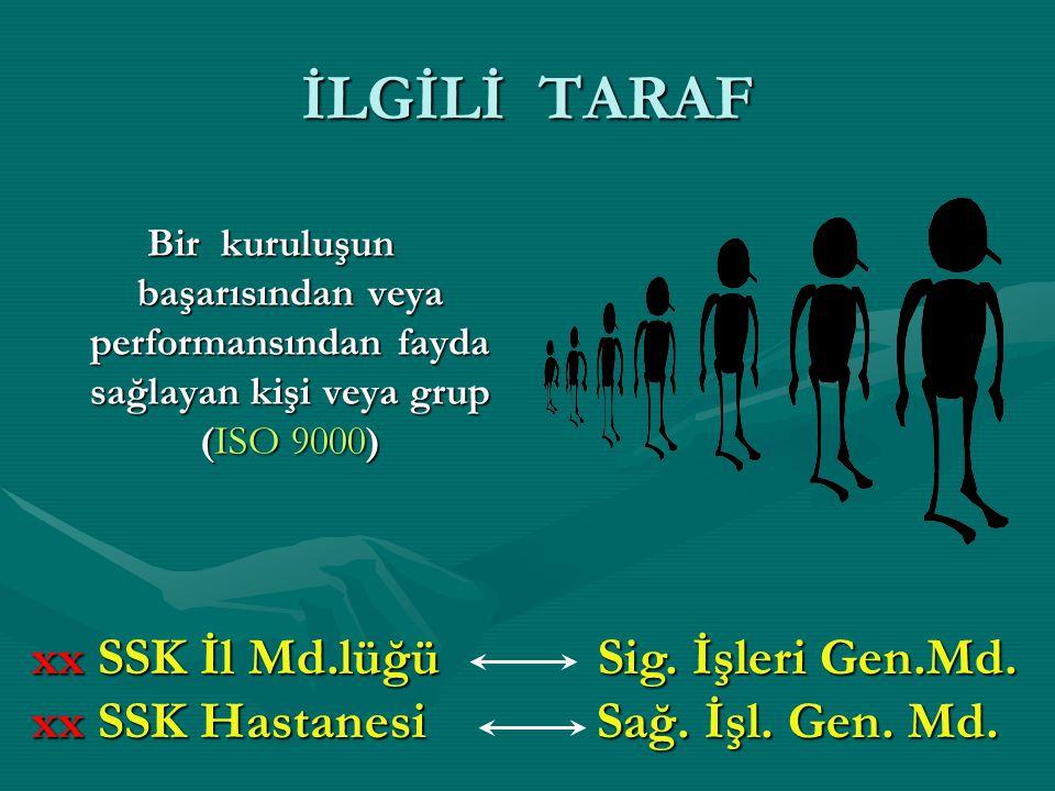 İLGİLİ TARAF Bir kuruluşun başarısından veya performansından fayda sağlayan kişi veya grup (ISO 9000) xx SSK İl Md.lüğü Sig. İşleri Gen.Md. xx SSK Has