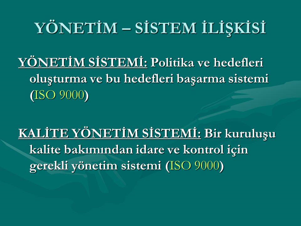 YÖNETİM – SİSTEM İLİŞKİSİ YÖNETİM SİSTEMİ: Politika ve hedefleri oluşturma ve bu hedefleri başarma sistemi (ISO 9000) KALİTE YÖNETİM SİSTEMİ: Bir kuruluşu kalite bakımından idare ve kontrol için gerekli yönetim sistemi (ISO 9000)