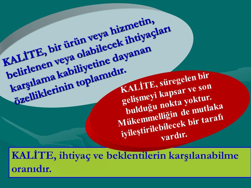 KALİTE HEDEFİ Kalite ile ilgili olarak aranan veya amaçlanan bir şey (ISO 9000).