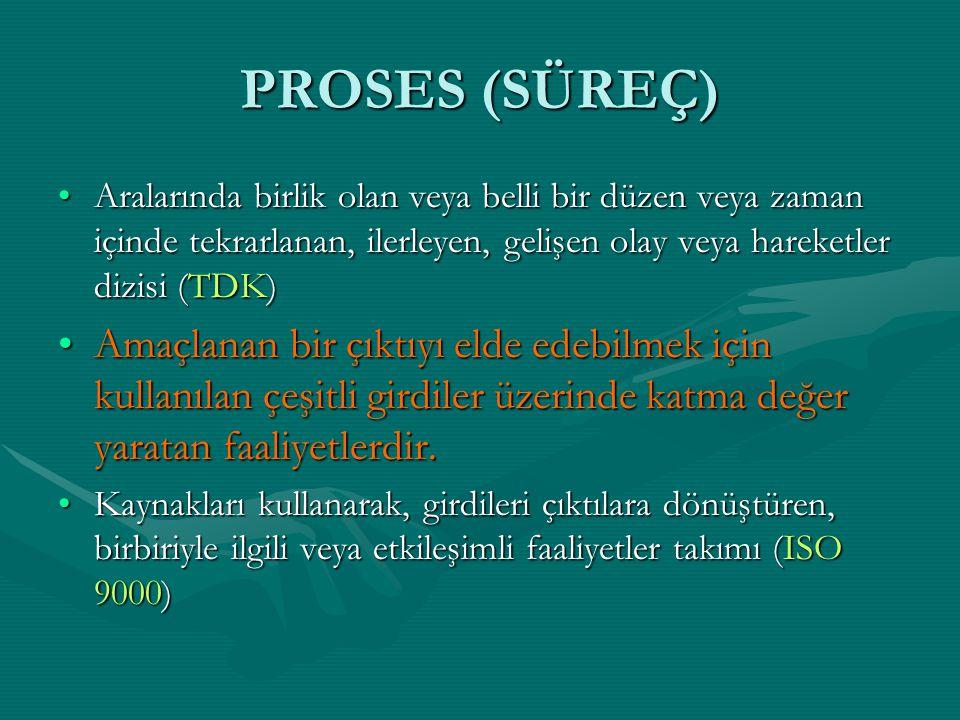 PROSES (SÜREÇ) Aralarında birlik olan veya belli bir düzen veya zaman içinde tekrarlanan, ilerleyen, gelişen olay veya hareketler dizisi (TDK)Araların