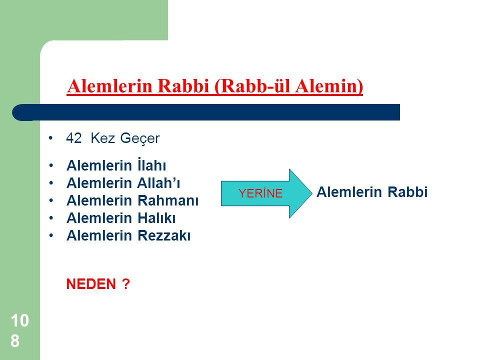 108 Alemlerin Rabbi (Rabb-ül Alemin) 42 Kez Geçer Alemlerin İlahı Alemlerin Allah'ı Alemlerin Rahmanı Alemlerin Halıkı Alemlerin Rezzakı NEDEN ? YERİN