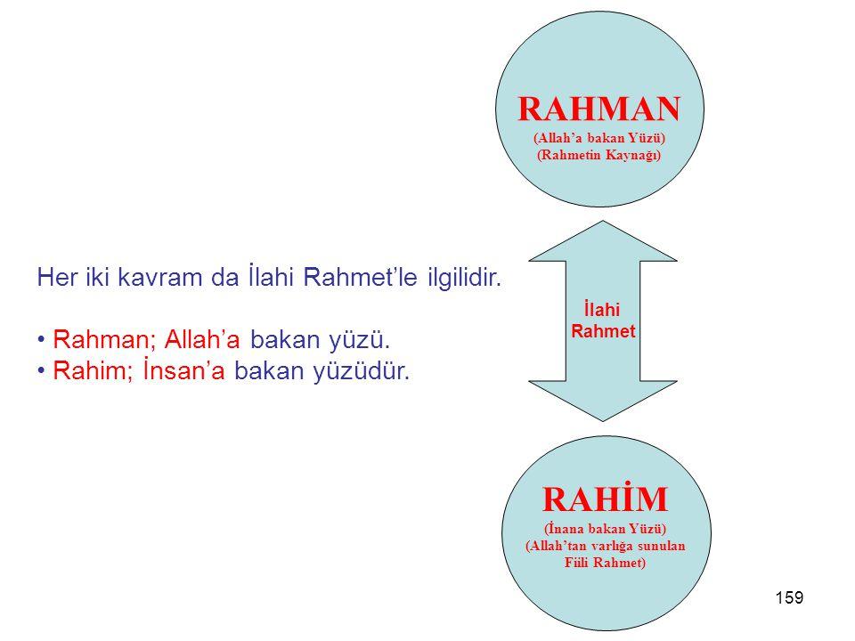 159 RAHMAN (Allah'a bakan Yüzü) (Rahmetin Kaynağı) RAHİM (İnana bakan Yüzü) (Allah'tan varlığa sunulan Fiili Rahmet) İlahi Rahmet Her iki kavram da İlahi Rahmet'le ilgilidir.