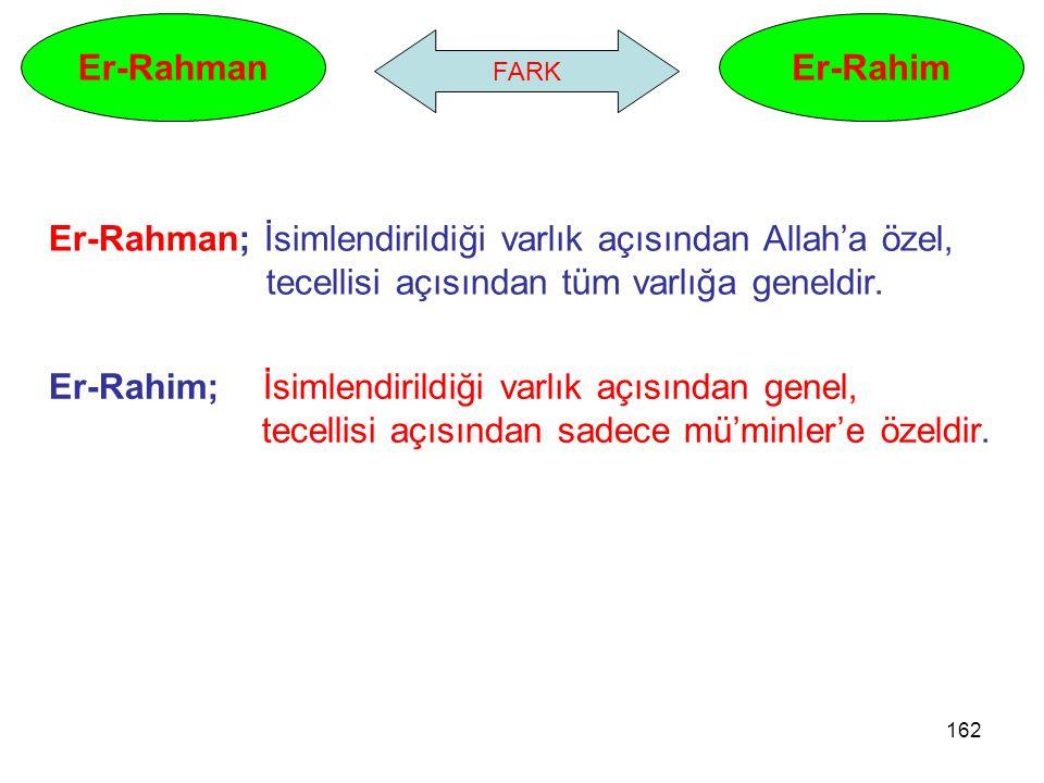 162 Er-RahmanEr-Rahim Er-Rahman; İsimlendirildiği varlık açısından Allah'a özel, tecellisi açısından tüm varlığa geneldir. Er-Rahim; İsimlendirildiği