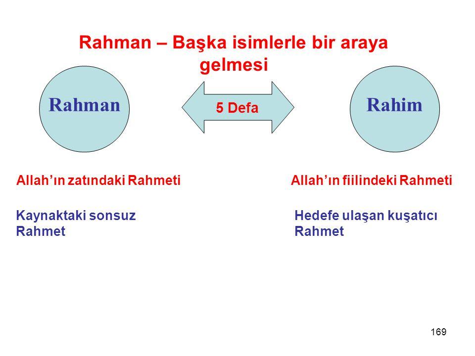 169 5 Defa Rahman Rahman – Başka isimlerle bir araya gelmesi Allah'ın zatındaki Rahmeti Rahim Kaynaktaki sonsuz Rahmet Allah'ın fiilindeki Rahmeti Hedefe ulaşan kuşatıcı Rahmet