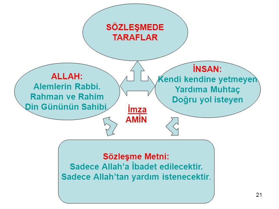 21 Sözleşme Metni: Sadece Allah'a İbadet edilecektir. Sadece Allah'tan yardım istenecektir. ALLAH: Alemlerin Rabbi. Rahman ve Rahim Din Gününün Sahibi