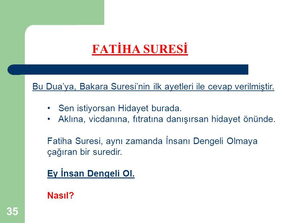 35 FATİHA SURESİ Bu Dua'ya, Bakara Suresi'nin ilk ayetleri ile cevap verilmiştir.