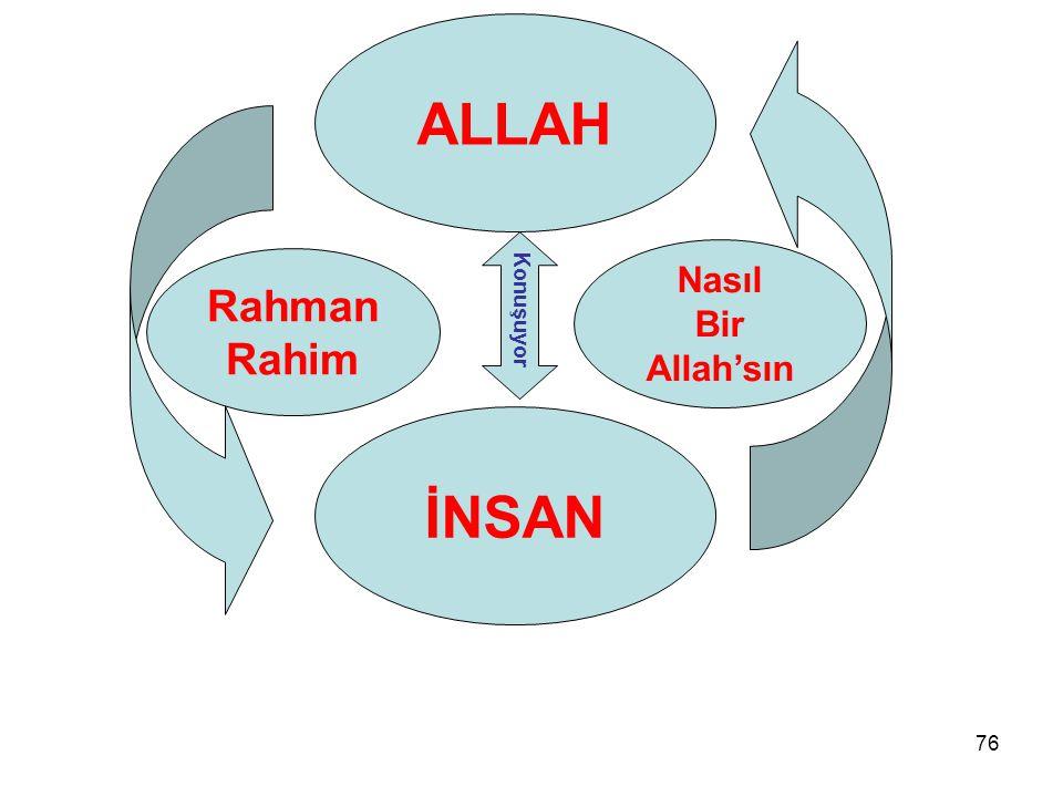 76 Rahman Rahim Nasıl Bir Allah'sın ALLAH İNSAN Konuşuyor