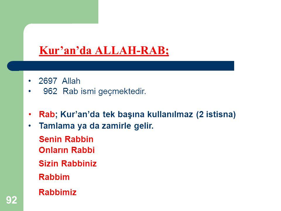 92 Kur'an'da ALLAH-RAB; 2697 Allah 962 Rab ismi geçmektedir. Rab; Kur'an'da tek başına kullanılmaz (2 istisna) Tamlama ya da zamirle gelir. Senin Rabb