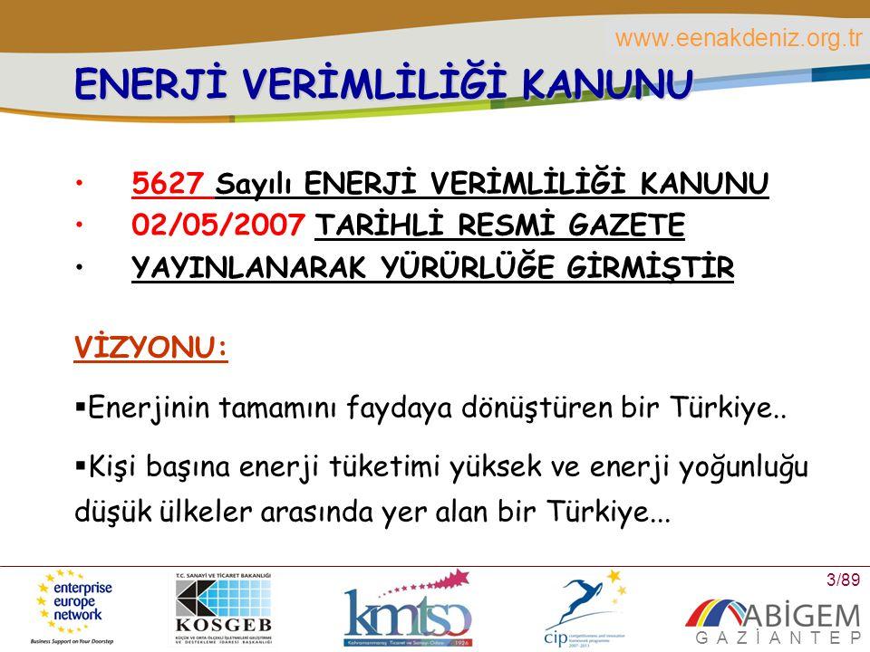 www.eenakdeniz.org.tr G A Z İ A N T E P 104/89 BAŞVURULARIN İLLERE GÖRE DAĞILIMLARI 2009