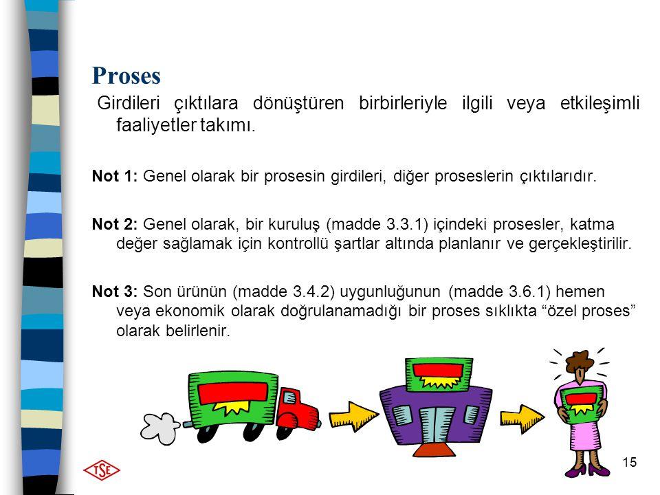 15 Proses Girdileri çıktılara dönüştüren birbirleriyle ilgili veya etkileşimli faaliyetler takımı. Not 1: Genel olarak bir prosesin girdileri, diğer p