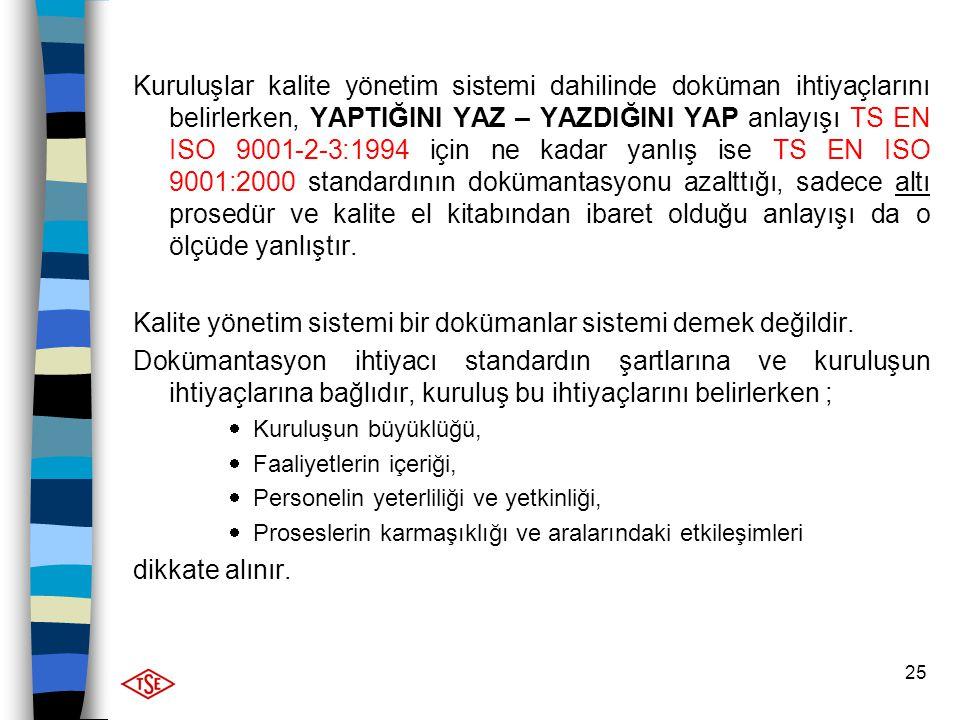 25 Kuruluşlar kalite yönetim sistemi dahilinde doküman ihtiyaçlarını belirlerken, YAPTIĞINI YAZ – YAZDIĞINI YAP anlayışı TS EN ISO 9001-2-3:1994 için