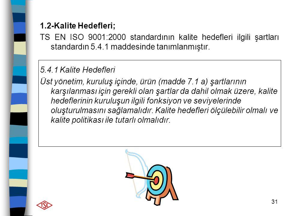 31 1.2-Kalite Hedefleri; TS EN ISO 9001:2000 standardının kalite hedefleri ilgili şartları standardın 5.4.1 maddesinde tanımlanmıştır. 5.4.1 Kalite He