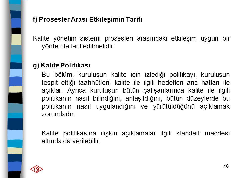 46 f) Prosesler Arası Etkileşimin Tarifi Kalite yönetim sistemi prosesleri arasındaki etkileşim uygun bir yöntemle tarif edilmelidir. g) Kalite Politi