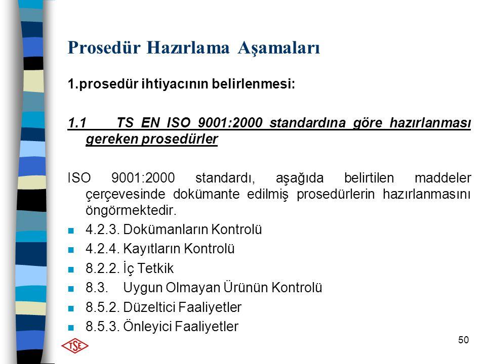 50 Prosedür Hazırlama Aşamaları 1.prosedür ihtiyacının belirlenmesi: 1.1TS EN ISO 9001:2000 standardına göre hazırlanması gereken prosedürler ISO 9001