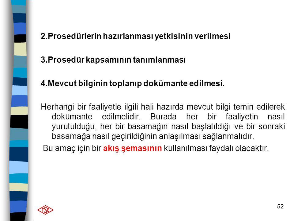 52 2.Prosedürlerin hazırlanması yetkisinin verilmesi 3.Prosedür kapsamının tanımlanması 4.Mevcut bilginin toplanıp dokümante edilmesi. Herhangi bir fa