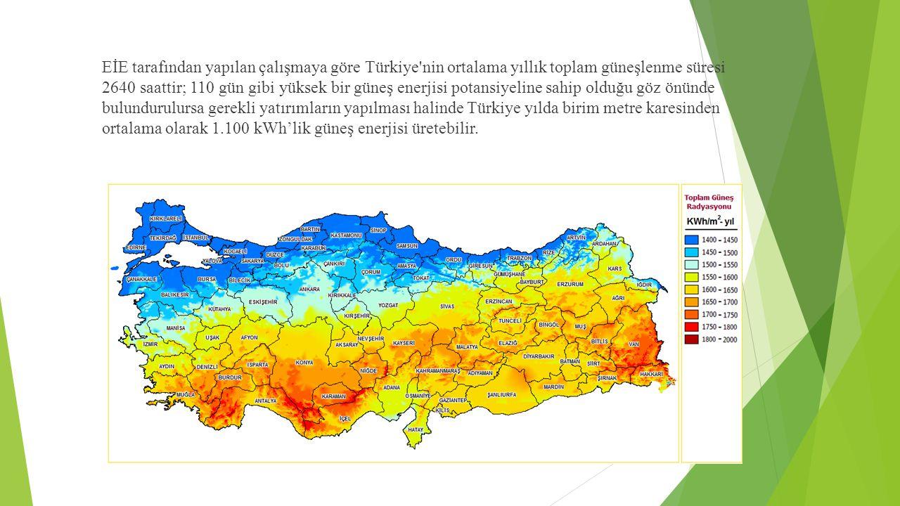 EİE tarafından yapılan çalışmaya göre Türkiye'nin ortalama yıllık toplam güneşlenme süresi 2640 saattir; 110 gün gibi yüksek bir güneş enerjisi potans