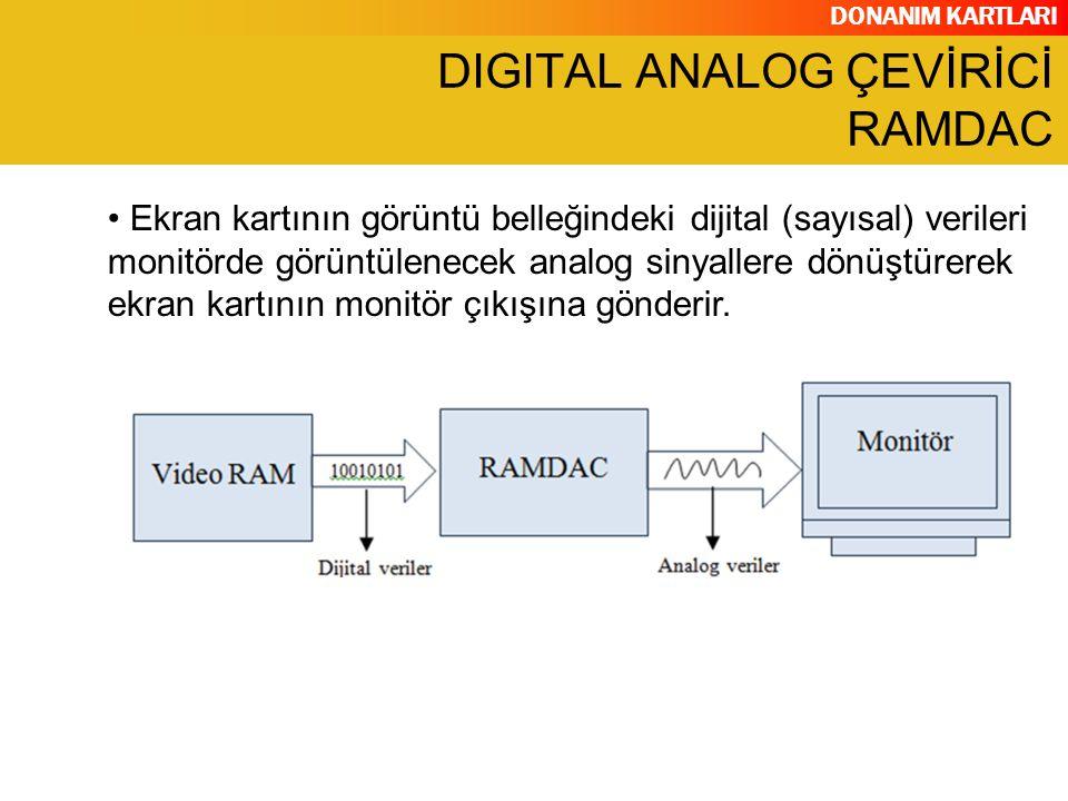 DONANIM KARTLARI Ekran kartının görüntü belleğindeki dijital (sayısal) verileri monitörde görüntülenecek analog sinyallere dönüştürerek ekran kartının