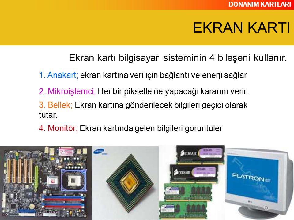 DONANIM KARTLARI 4. Monitör; Ekran kartında gelen bilgileri görüntüler Ekran kartı bilgisayar sisteminin 4 bileşeni kullanır. 1. Anakart; ekran kartın