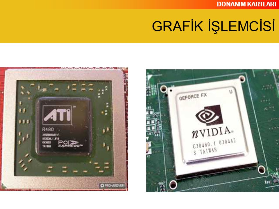 DONANIM KARTLARI SLI-CROSSFIRE SLI: İki ekran kartını aynı anakart üzerine bağlayarak performans artışı sağlayan teknoloji.