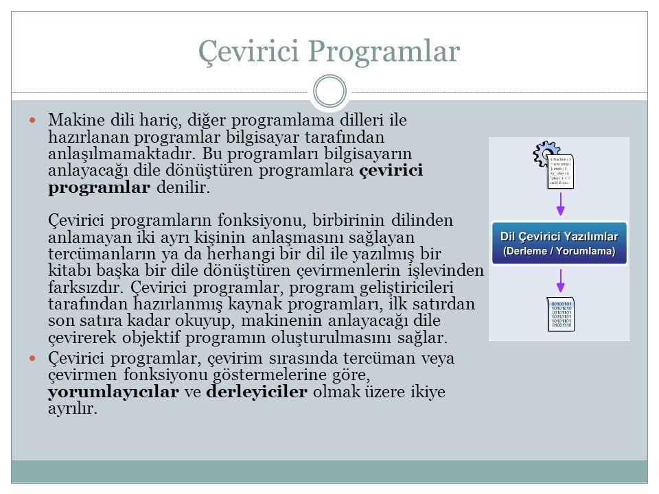 Çevirici Programlar Makine dili hariç, diğer programlama dilleri ile hazırlanan programlar bilgisayar tarafından anlaşılmamaktadır.