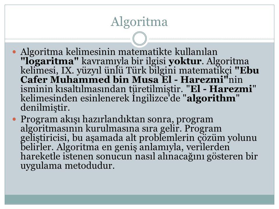 Algoritma Algoritma kelimesinin matematikte kullanılan logaritma kavramıyla bir ilgisi yoktur.
