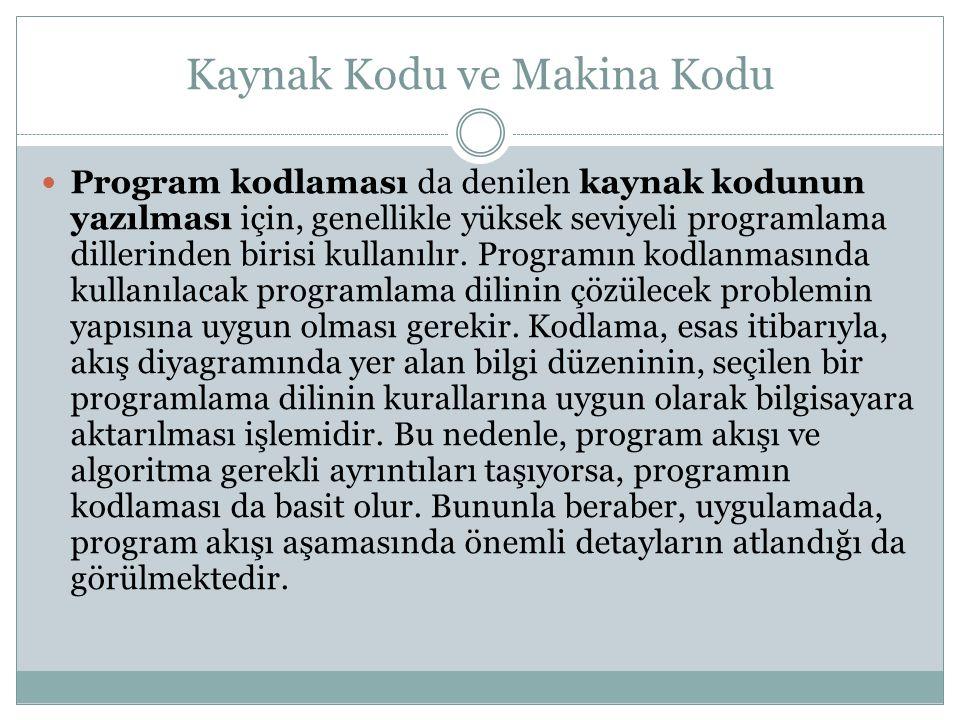 Kaynak Kodu ve Makina Kodu Program kodlaması da denilen kaynak kodunun yazılması için, genellikle yüksek seviyeli programlama dillerinden birisi kullanılır.
