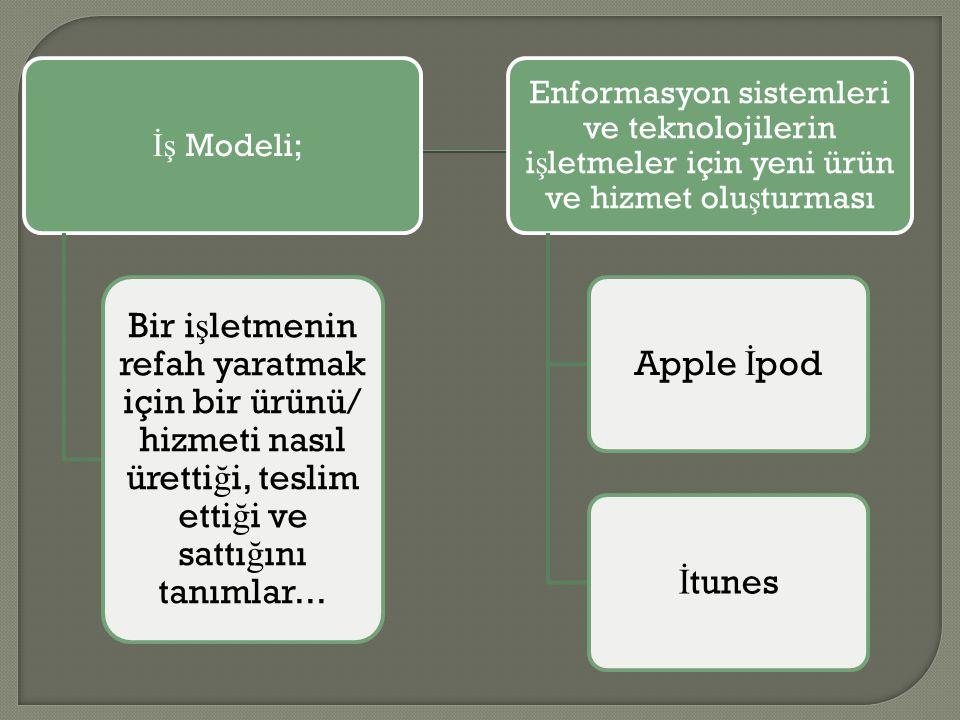 İş Modeli; Bir i ş letmenin refah yaratmak için bir ürünü/ hizmeti nasıl üretti ğ i, teslim etti ğ i ve sattı ğ ını tanımlar... Enformasyon sistemleri