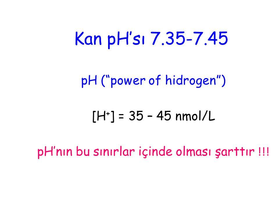 BAZ Ortama OH - veren ya da H + bağlayan H 2 0 + NaOH H + + OH - + OH - + Na +