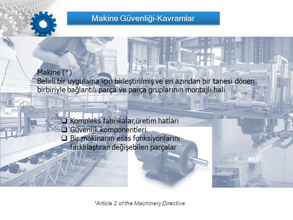Makine Güvenliği Makine ve ekipmanların tasarımı,işletilmesi,bakımı ve elden çıkartılması esnasında çalışanların sağlığının gözetilmesi ile ilgili alınan önlemlerin bütünüdür Makine Güvenliği-Kavramlar