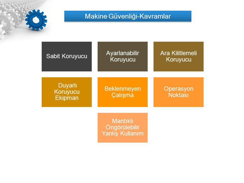7 CE : Ürünün ilgili direktif(ler)e uygunluğunun işareti 89/391/EC İş Sağlığı ve Güvenliği Çerçeve Direktifi 30 kadar kardeş direktif İlk makine direktifi :1993 Son direktif: 2006/42/EC Yürürlük:29.12.2009 Mevzuat